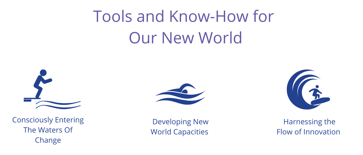 Diagram of Tools and Know-how our new world